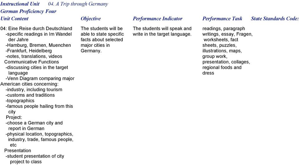 German Proficiency Four - PDF