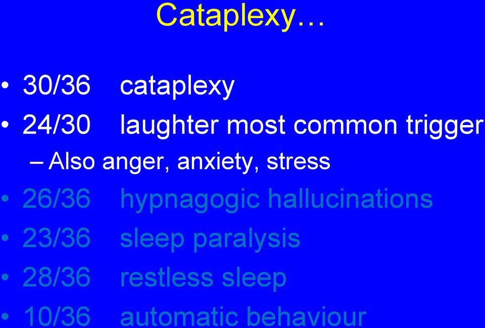 26/36 hypnagogic hallucinations 23/36 sleep