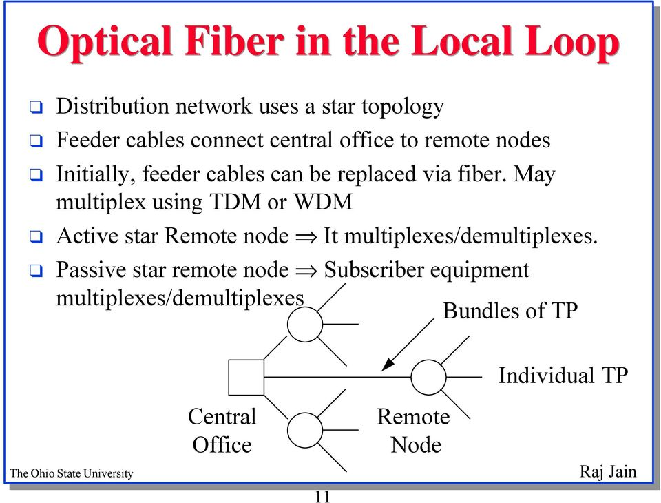 May multiplex using TDM or WDM Active star Remote node It multiplexes/demultiplexes.