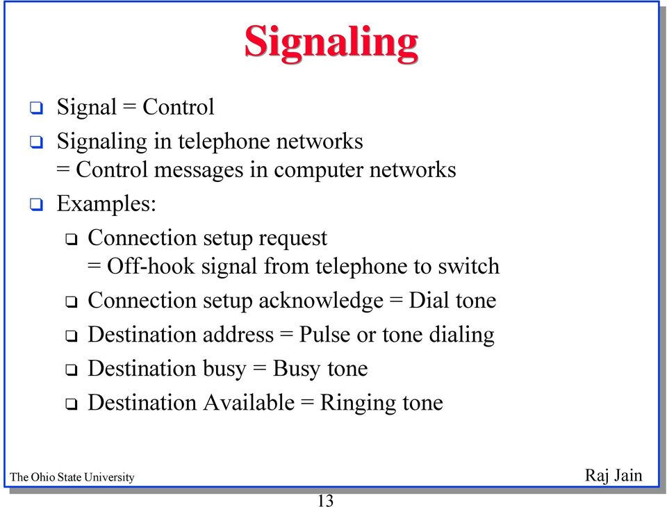 telephone to switch Connection setup acknowledge = Dial tone Destination address =