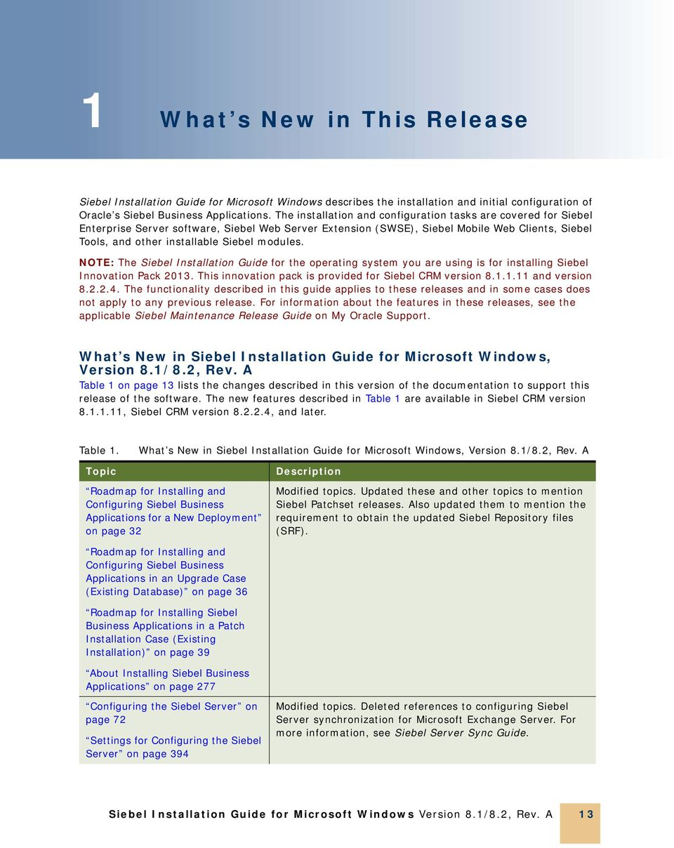 modules. NOTE: The Siebel Installation Guide for the operating system you are using is for installing Siebel Innovation Pack 2013. This innovation pack is provided for Siebel CRM version 8.1.1.11 and version 8.