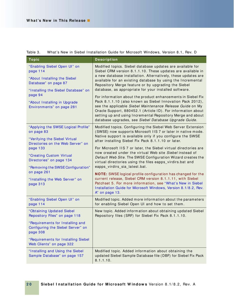Applying the SWSE Logical Profile on page 83 Verifying the Siebel Virtual Directories on the Web Server on page 133 Creating Custom Virtual Directories on page 134 Removing the SWSE Configuration on
