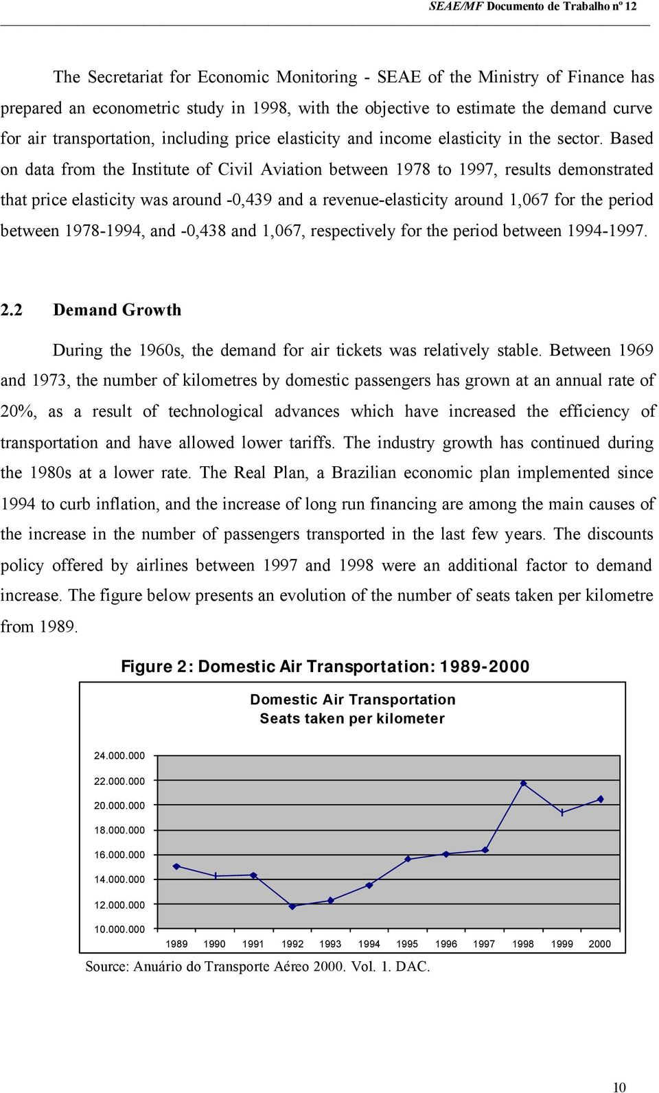 Based on data from the Institute of Civil Aviation between 1978 to 1997, results demonstrated that price elasticity was around -0,439 and a revenue-elasticity around 1,067 for the period between