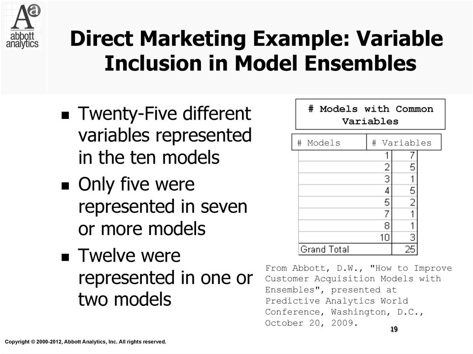 # Models with Common Variables # Models # Variables From Abbott, D.W.