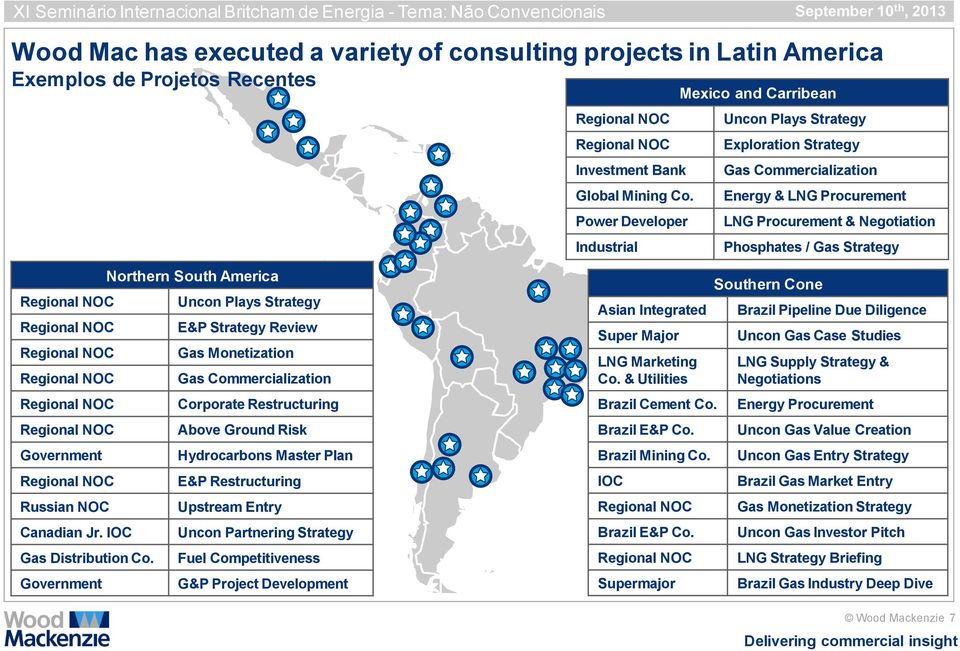 Energy & LNG Procurement Power Developer LNG Procurement & Negotiation Industrial Phosphates / Gas Strategy Northern South America Regional NOC Uncon Plays Strategy Regional NOC E&P Strategy Review