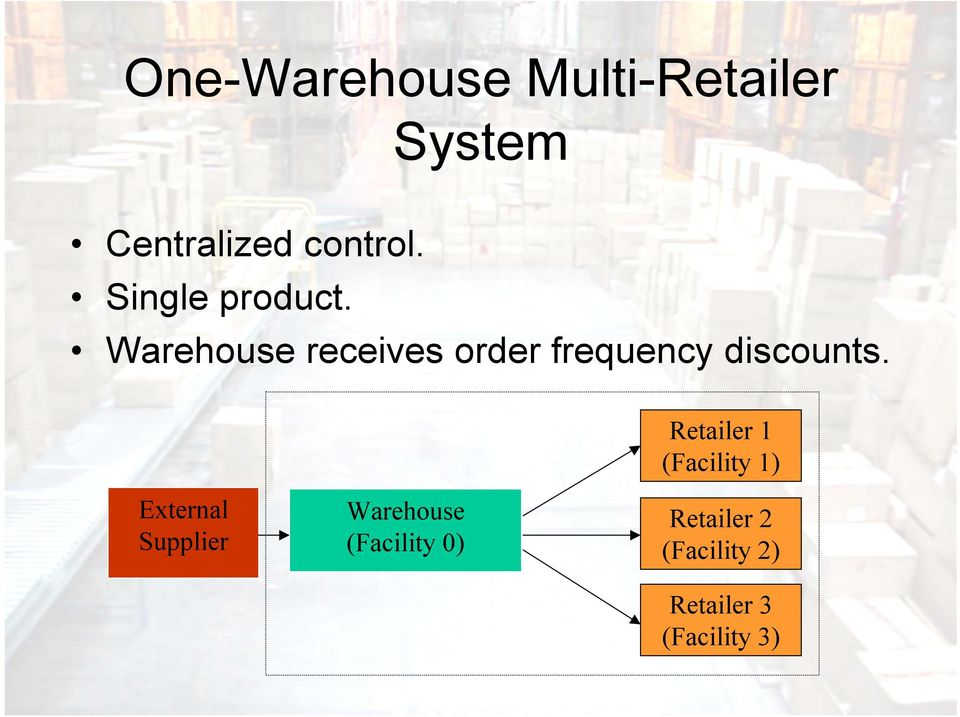 Warehouse receves order frequency dscounts.
