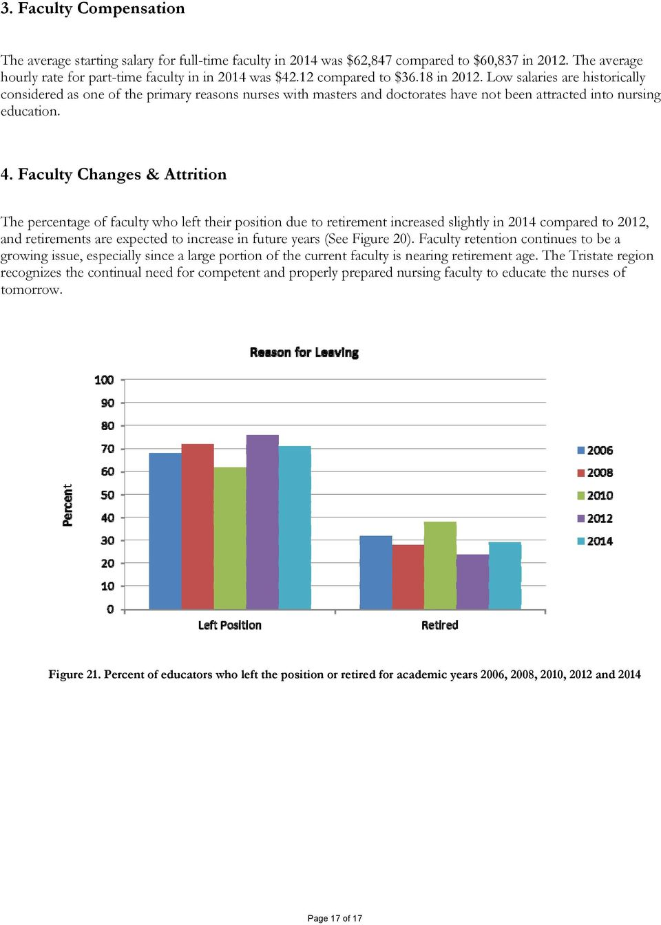 Faculty Changes & Attrition The percentage of faculty who left their position due to retirement increased slightly in 2014 compared to 2012, and retirements are expected to increase in future years