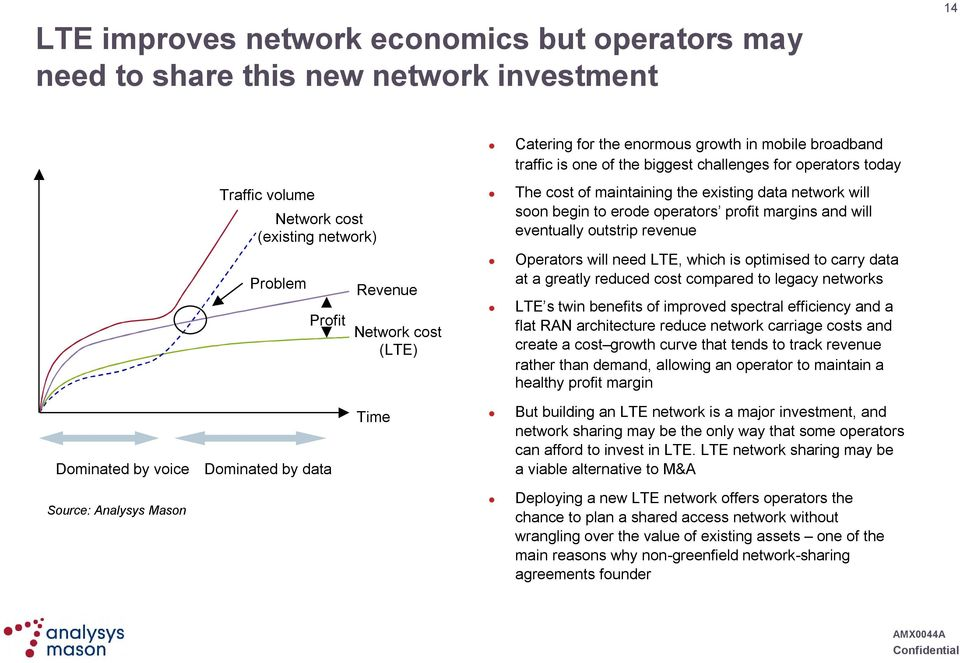 margins and will eventually outstrip revenue Operators will need LTE, which is optimised to carry data at a greatly reduced cost compared to legacy networks LTE s twin benefits of improved spectral