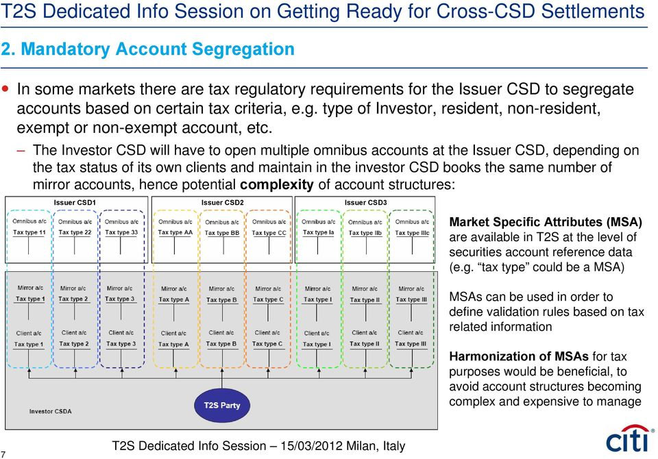 accounts, hence potential complexity of account structures: Issuer CSD1 Issuer CSD2 Issuer CSD3 Market Specific Attributes (MSA) are available in T2S at the level of securities account reference data