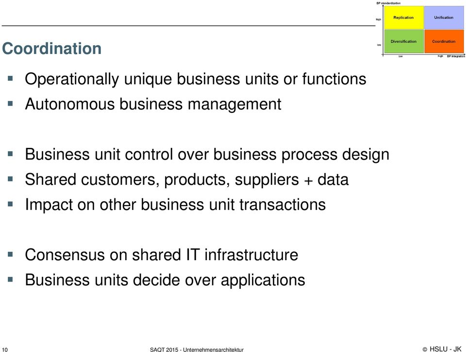 customers, products, suppliers + data Impact on other business unit