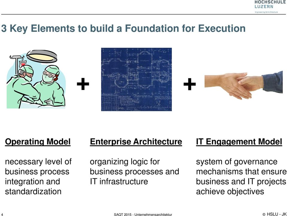 organizing logic for business processes and IT infrastructure IT Engagement Model