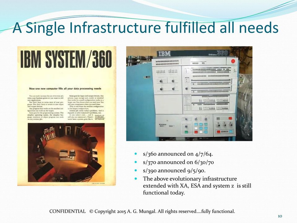 The above evolutionary infrastructure extended with XA, ESA and system z is