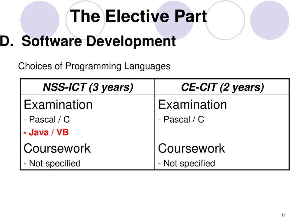 / C - Java / VB Coursework - Not specified