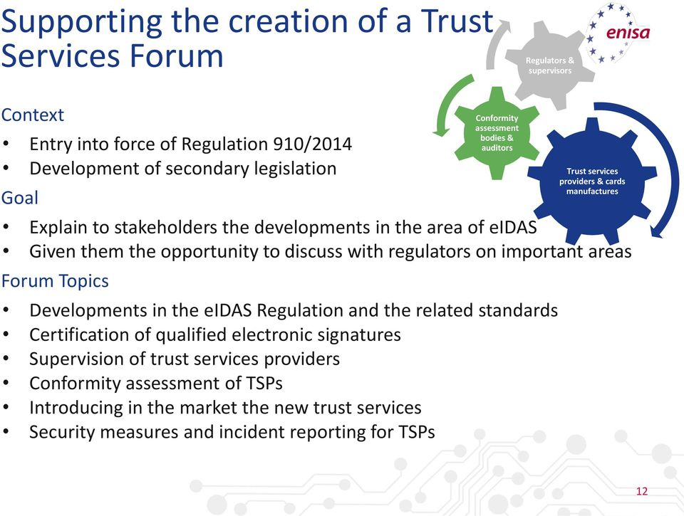 bodies & auditors Developments in the eidas Regulation and the related standards Certification of qualified electronic signatures Supervision of trust services providers