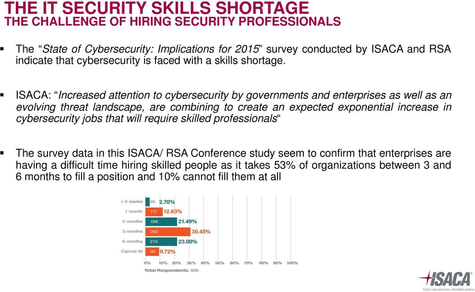 ISACA: Increased attention to cybersecurity by governments and enterprises as well as an evolving threat landscape, are combining to create an expected exponential increase