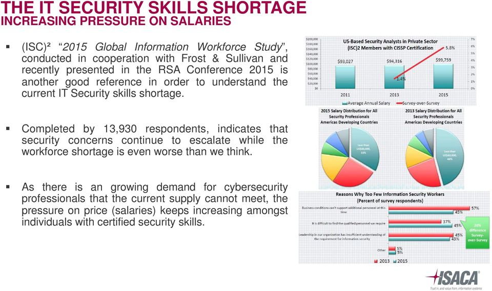 Completed by 13,930 respondents, indicates that security concerns continue to escalate while the workforce shortage is even worse than we think.