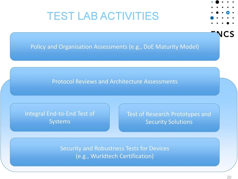 , DoE Maturity Model) Protocol Reviews and Architecture Assessments