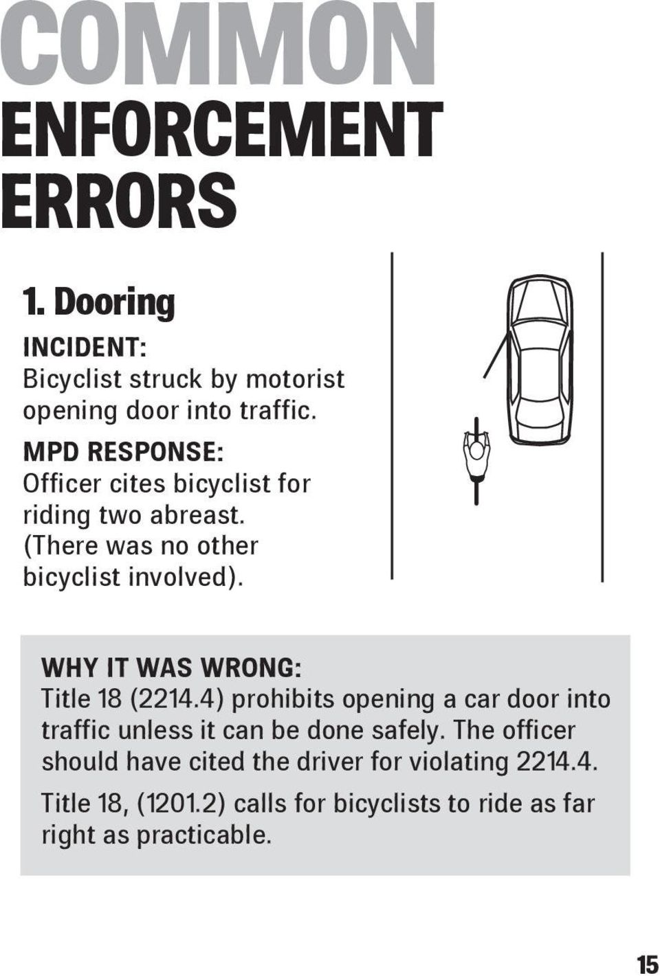WHY IT WAS WRONG: Title 18 (2214.4) prohibits opening a car door into traffic unless it can be done safely.
