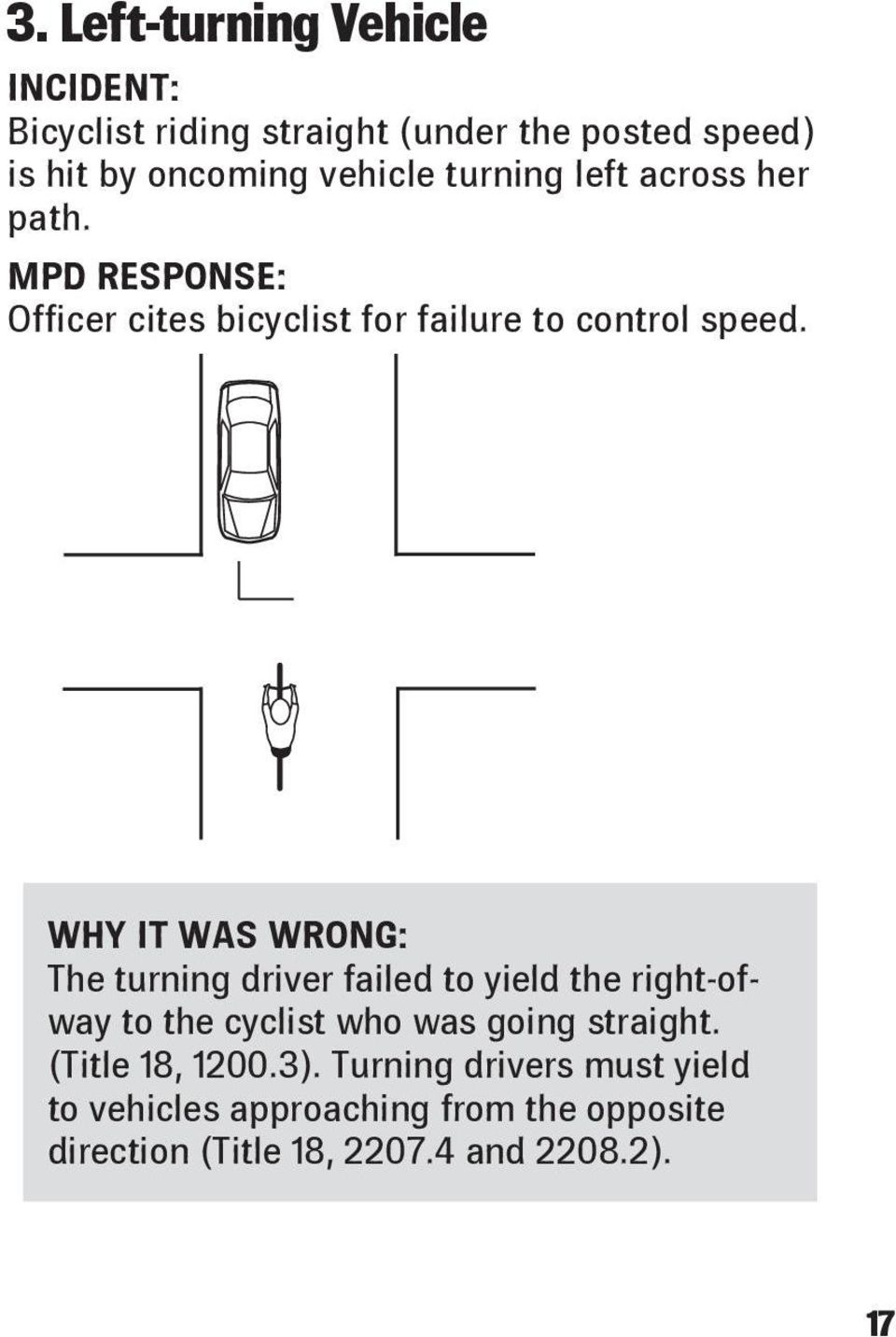 WHY IT WAS WRONG: The turning driver failed to yield the right-ofway to the cyclist who was going straight.