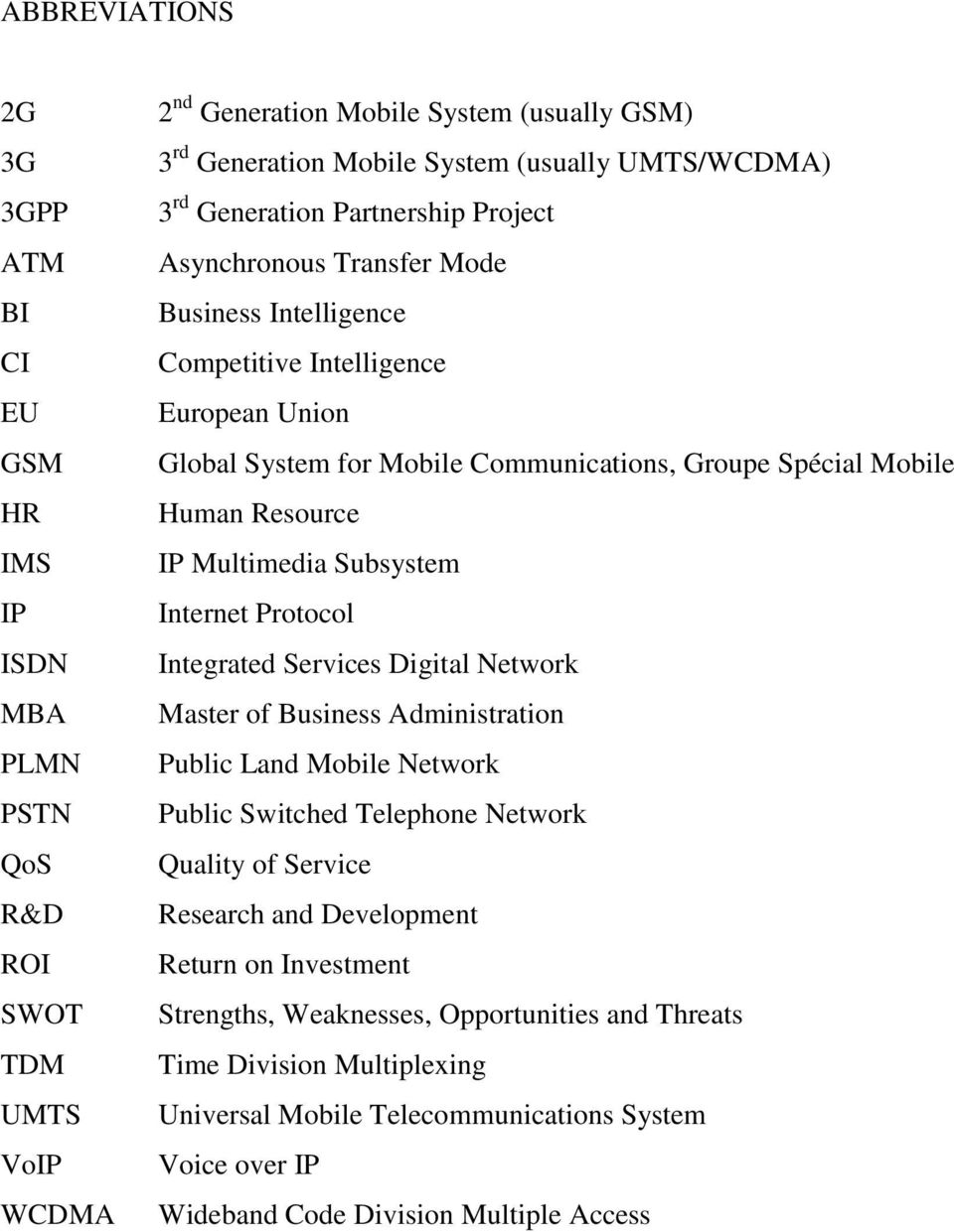 Human Resource IP Multimedia Subsystem Internet Protocol Integrated Services Digital Network Master of Business Administration Public Land Mobile Network Public Switched Telephone Network Quality of