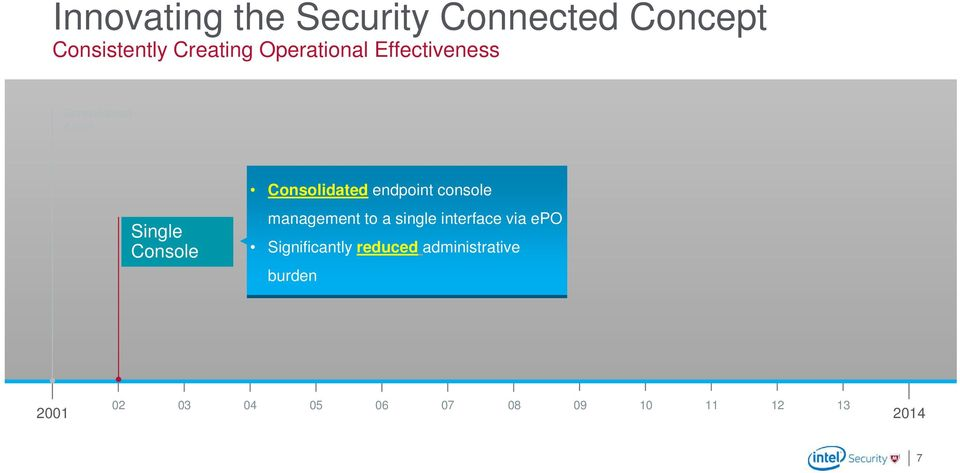 Consolidated endpoint console management to a single interface via epo