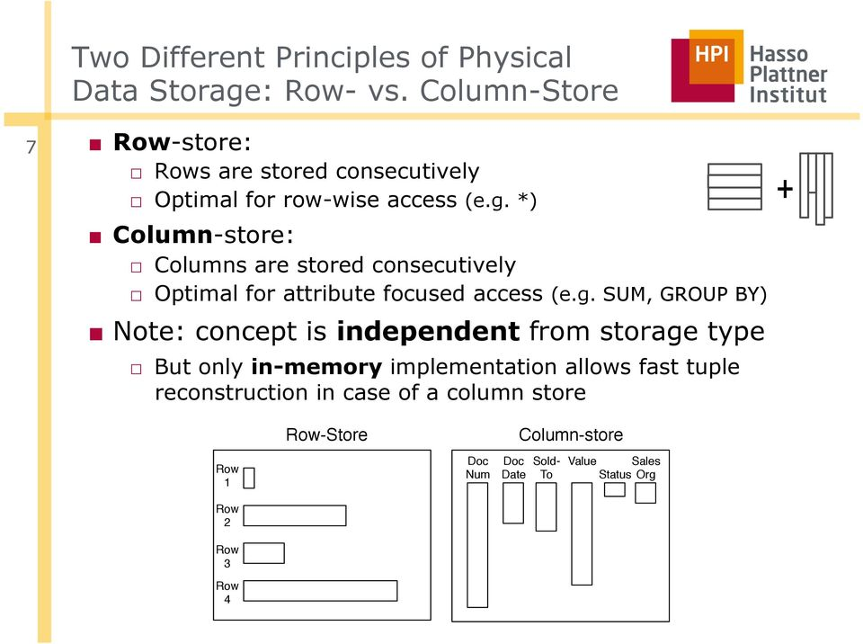 *) Column-store: Columns are stored consecutively Optimal for attribute focused access (e.g.