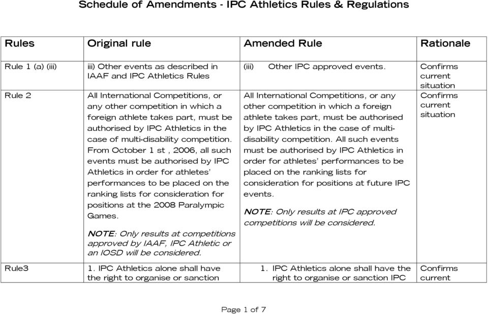 From October 1 st, 2006, all such events must be authorised by IPC Athletics in order for athletes performances to be placed on the ranking lists for consideration for positions at the 2008