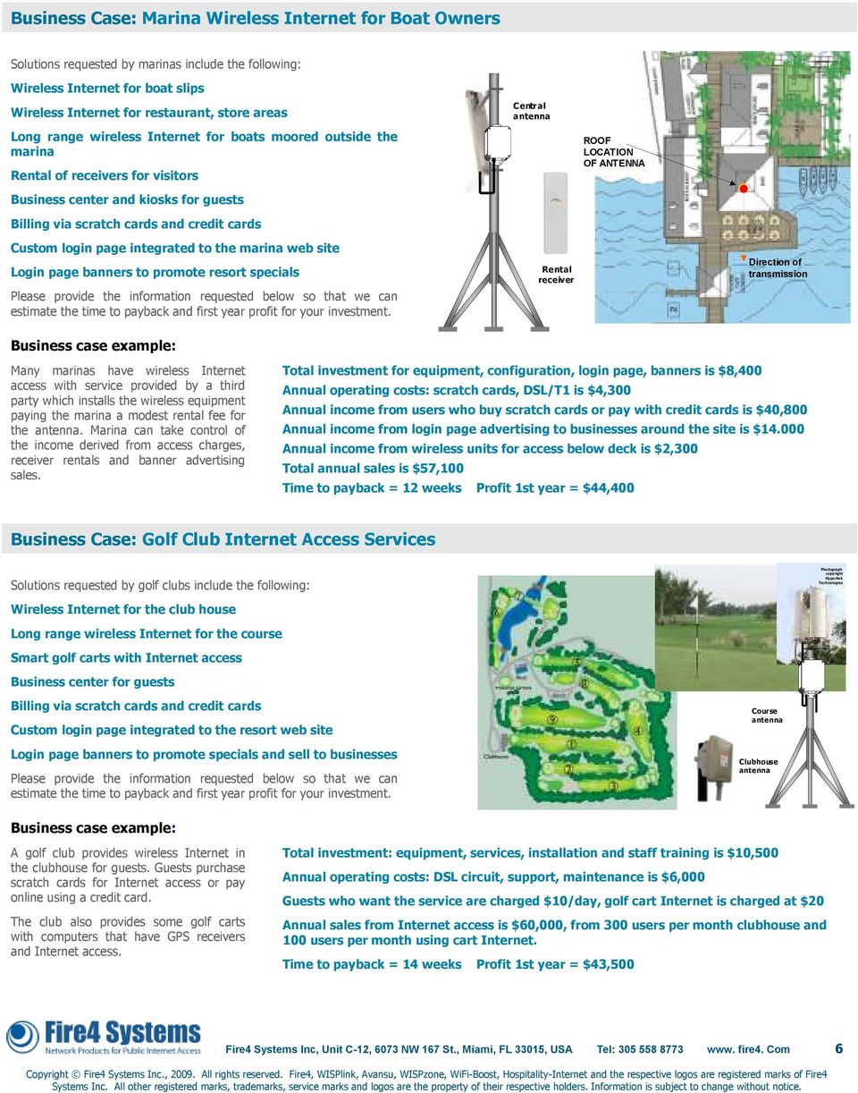 the time to payback and first year profit for Central Rental receiver ROOF LOCATION OF ANTENNA Direction of transmission Many marinas have wireless Internet access with service provided by a third
