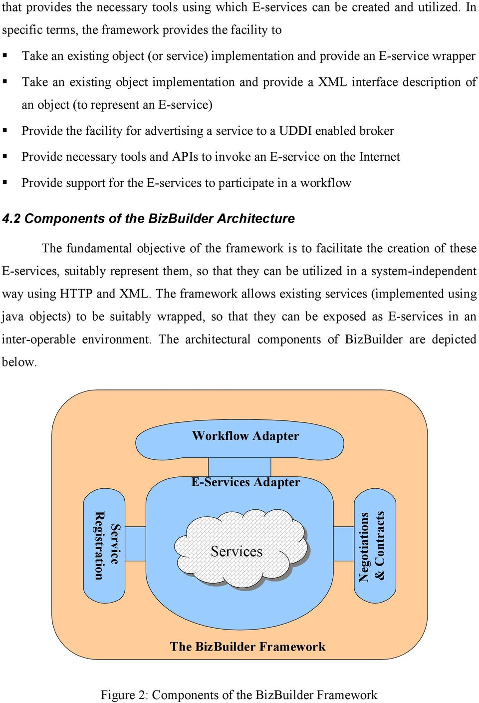 interface description of an object (to represent an E-service) Provide the facility for advertising a service to a UDDI enabled broker Provide necessary tools and APIs to invoke an E-service on the