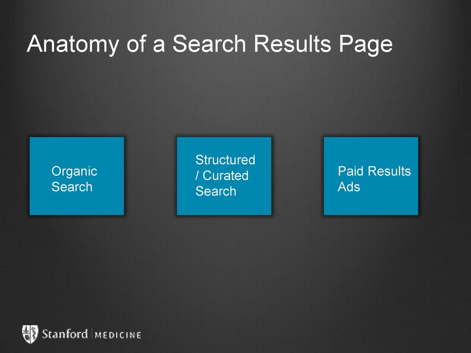Search Structured /