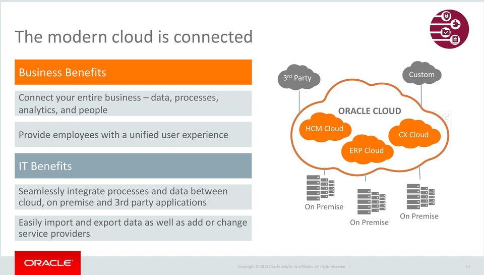 Cloud IT Benefits ERP Cloud Seamlessly integrate processes and data between cloud, on premise and 3rd party
