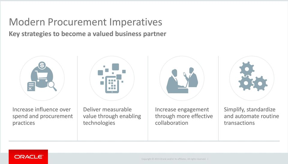 measurable value through enabling technologies Increase engagement through