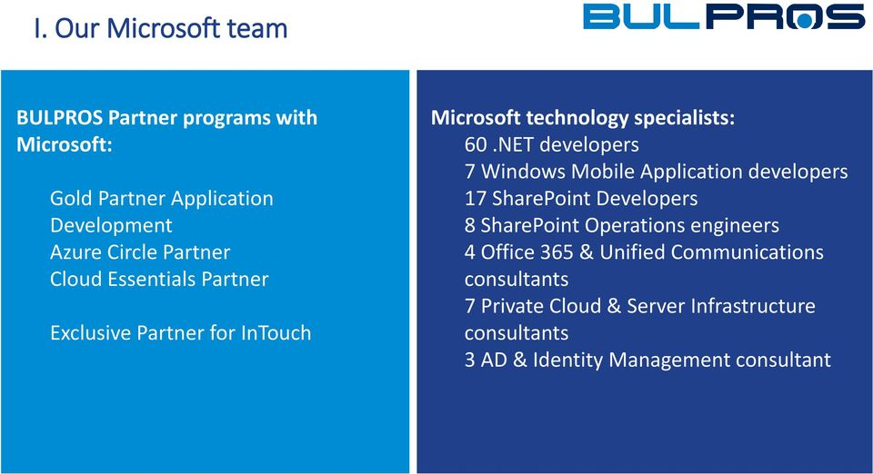 NET developers 7 Windows Mobile Application developers 17 SharePoint Developers 8 SharePoint Operations engineers 4