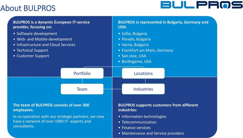USA Burlingame, USA Locations Team Industries The team of BULPROS consists of over 300 employees.