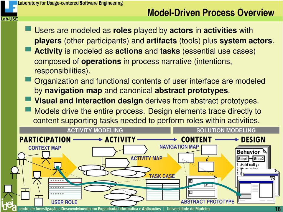 Organization and functional contents of user interface are modeled by navigation map and canonical abstract prototypes. Visual and interaction design derives from abstract prototypes.