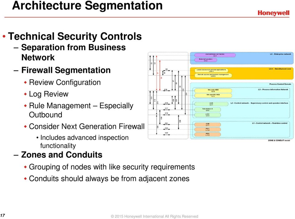 Generation Firewall Includes advanced inspection functionality Zones and Conduits Grouping of nodes with