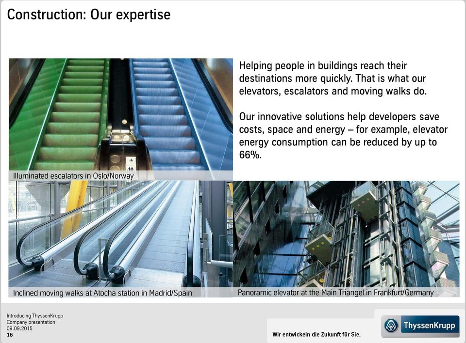 Our innovative solutions help developers save costs, space and energy for example, elevator energy consumption can be