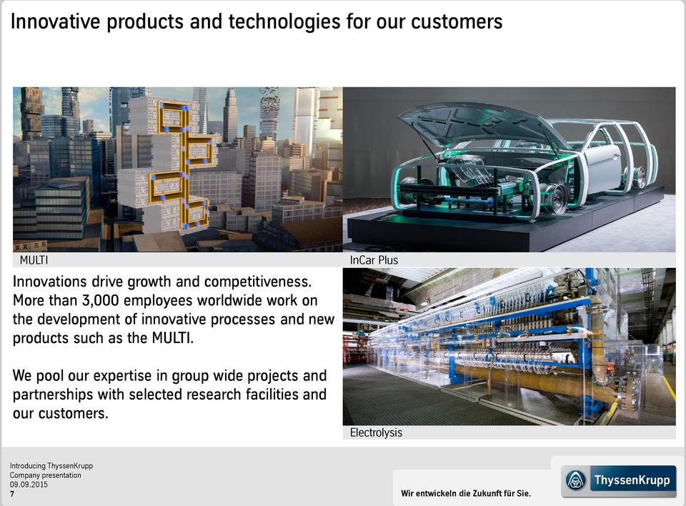More than 3,000 employees worldwide work on the development of innovative processes and new products