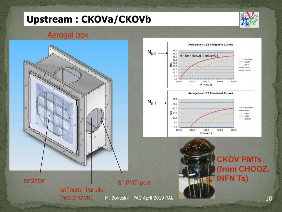 "8"" PMT port CKOV PMTs (from CHOOZ,"