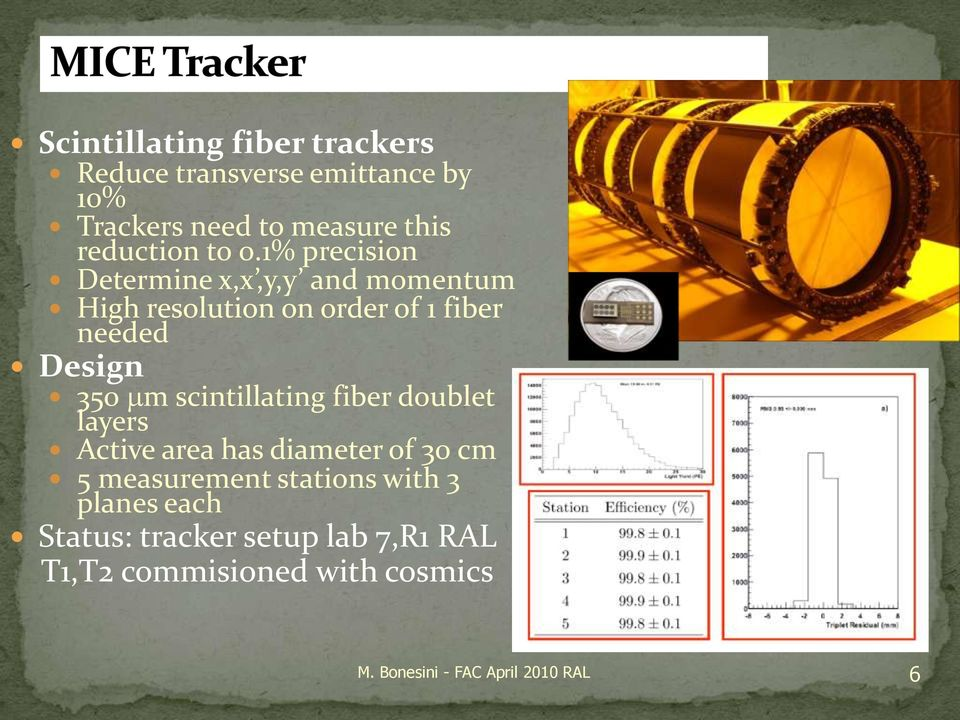 scintillating fiber doublet layers Active area has diameter of 30 cm 5 measurement stations with 3 planes
