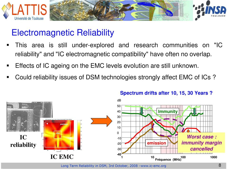 Could reliability issues of DSM technologies strongly affect EMC of ICs? Spectrum drifts after 10, 15, 30 Years?