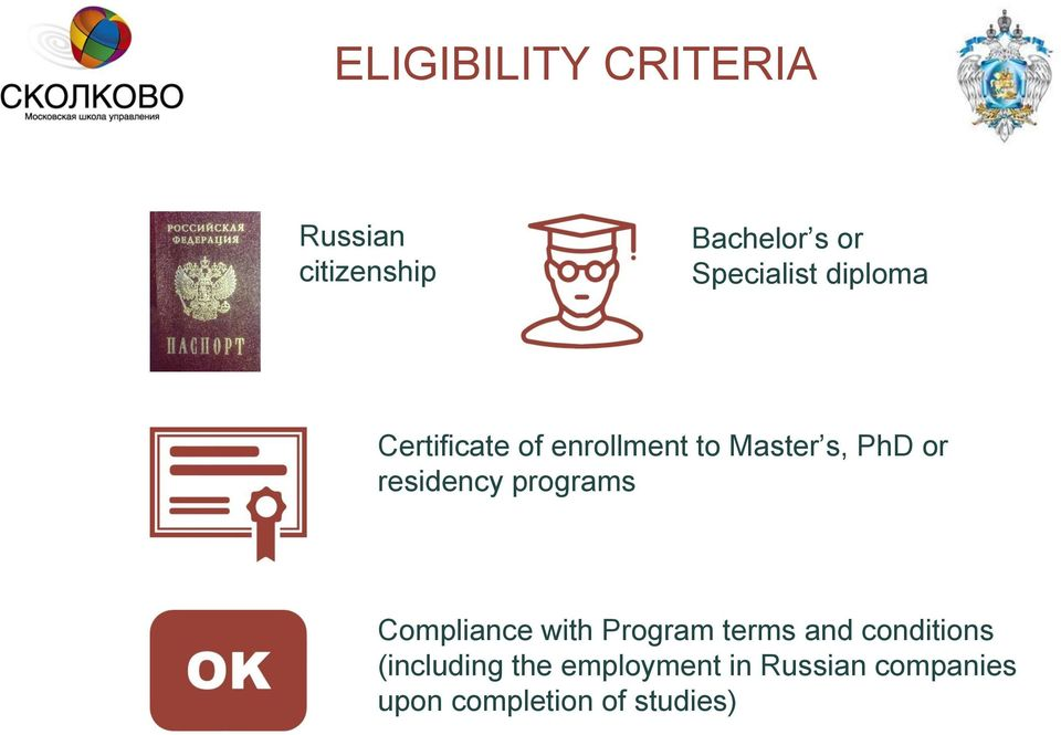 residency programs Сompliance with Program terms and conditions