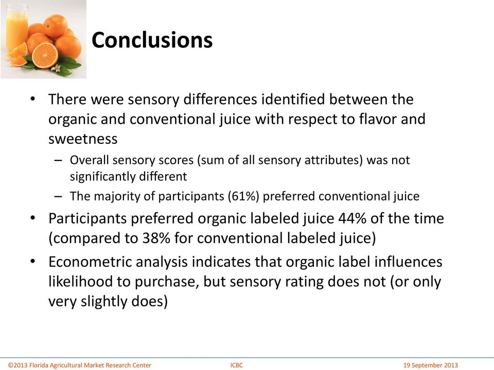 conventional juice Participants preferred organic labeled juice 44% of the time (compared to 38% for conventional labeled juice)