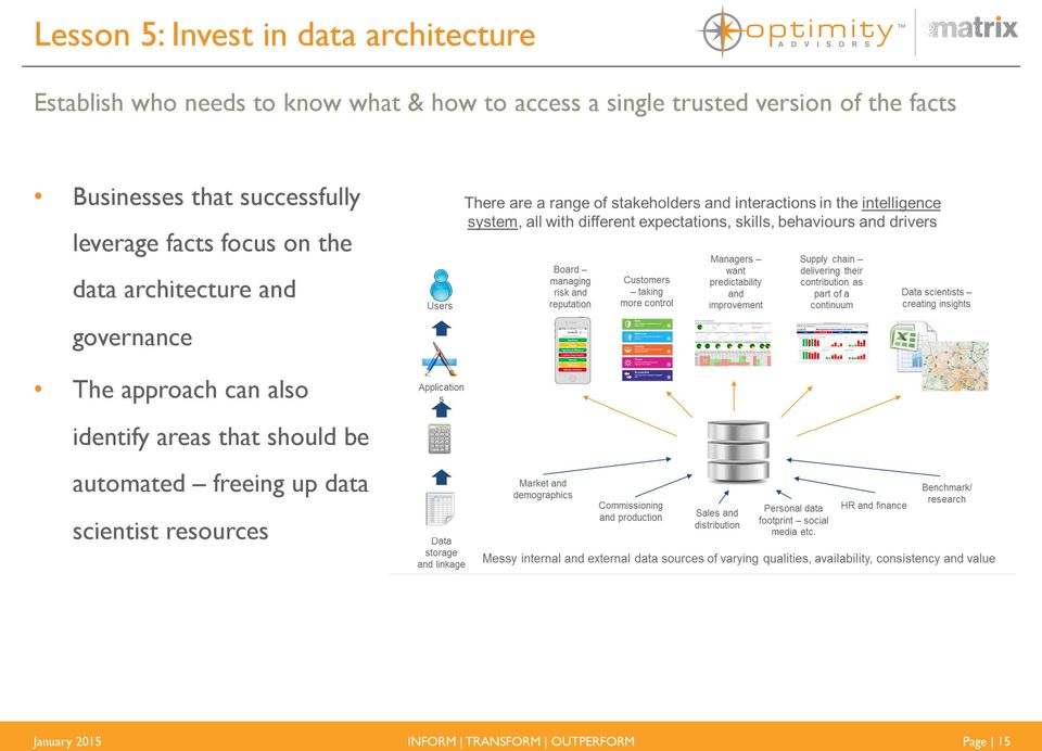 focus on the data architecture and governance The approach can also identify areas