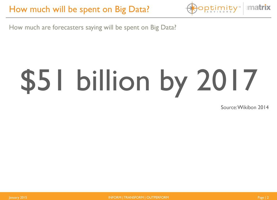 spent on Big Data?
