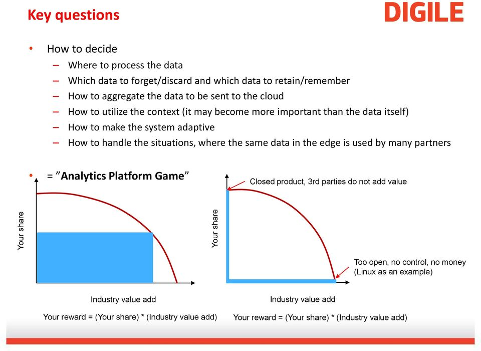 situations, where the same data in the edge is used by many partners = Analytics Platform Game Closed product, 3rd parties do not add value Too open, no control,