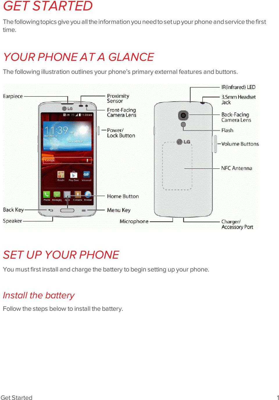 YOUR PHONE AT A GLANCE The following illustration outlines your phone s primary external features and
