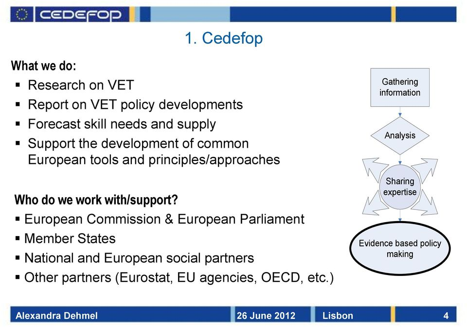European Commission & European Parliament Member States National and European social partners Other partners