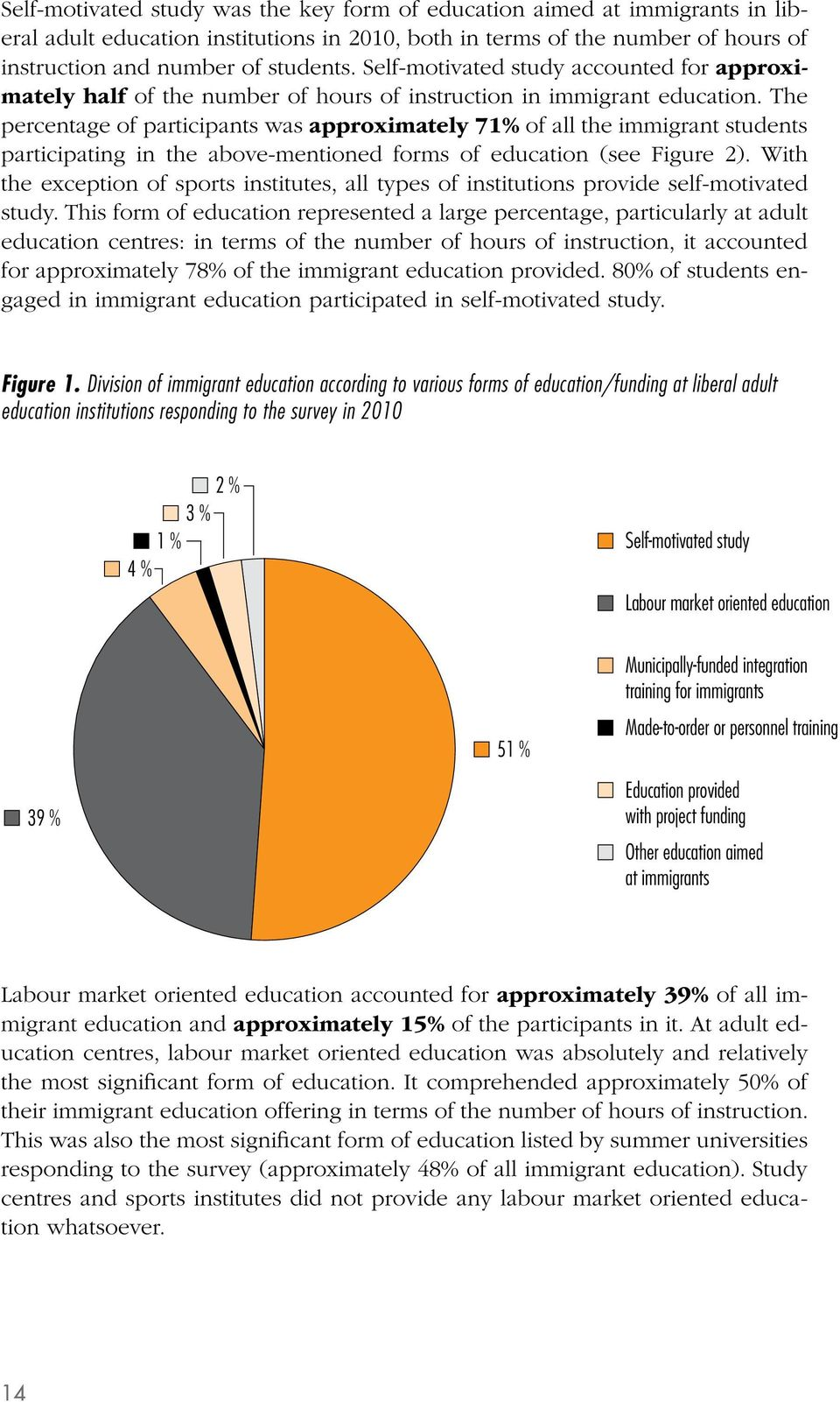 The percentage of participants was approximately 71% of all the immigrant students participating in the above-mentioned forms of education (see Figure 2).
