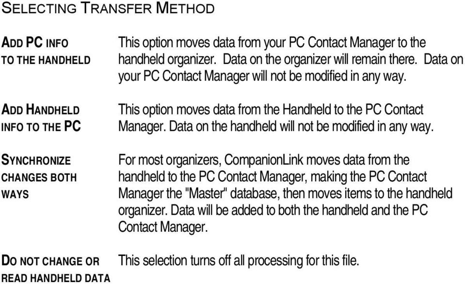 Data on the handheld will not be modified in any way.